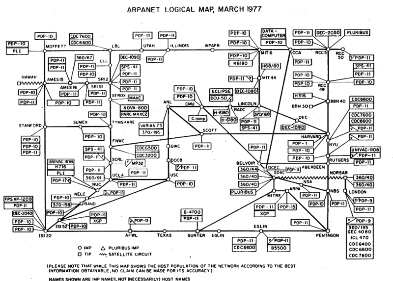 Arpanet_logical_map-_march_1977