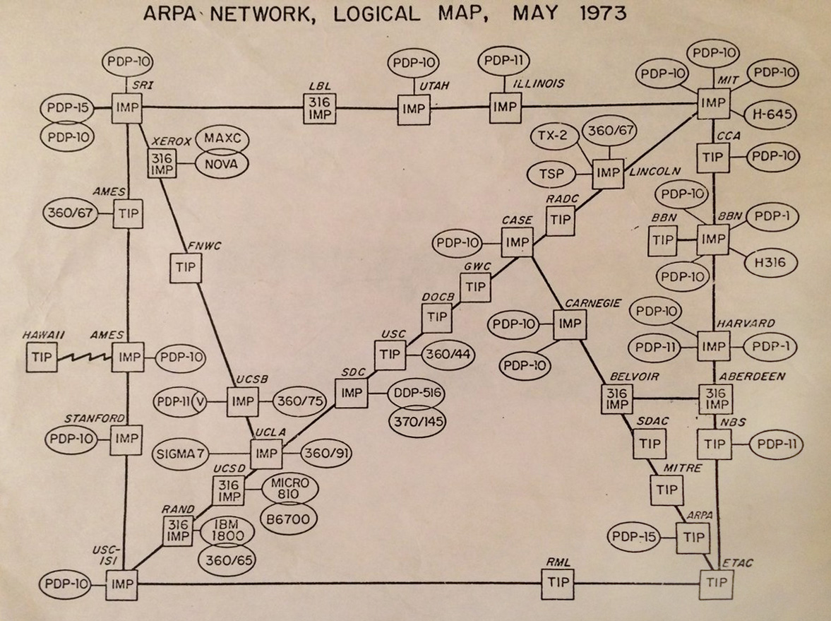 Arpanet_map_1973