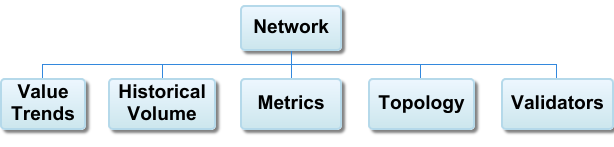 XRPCharts_NetworkTab