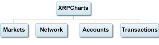 XRPCharts_top