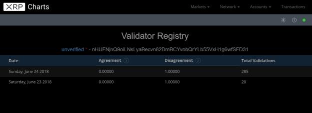 validator-online