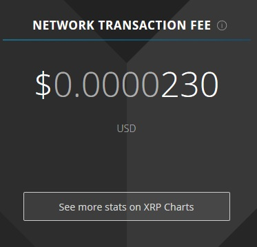 transaction cost of XRP