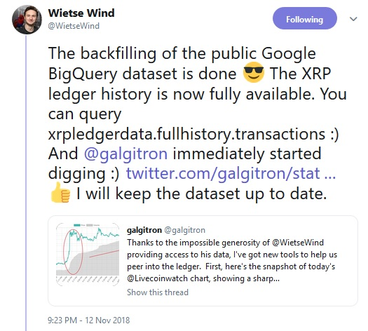 Google Big Query Tweet