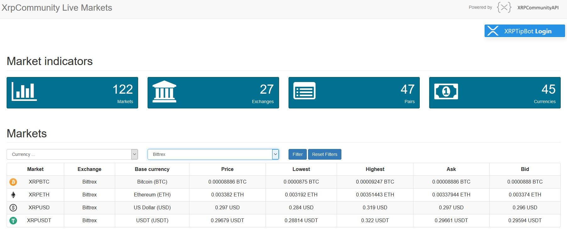 XRP Community API Website Screenshot