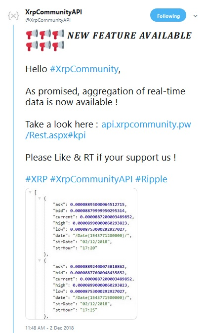 XRP Community API Tweet