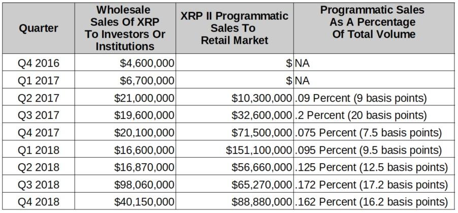 xrp markets report quarter 4
