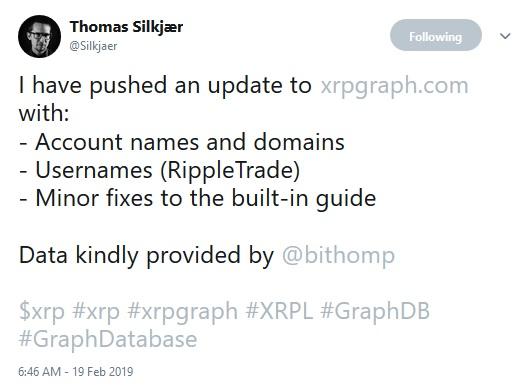 Thomas tweet regarding graph database update