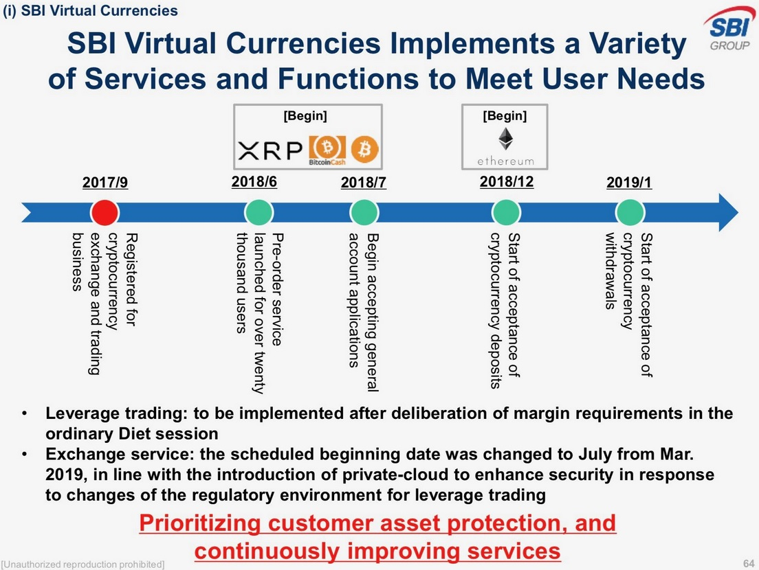 SBI presentation with update about delay in Virtual Currency platform