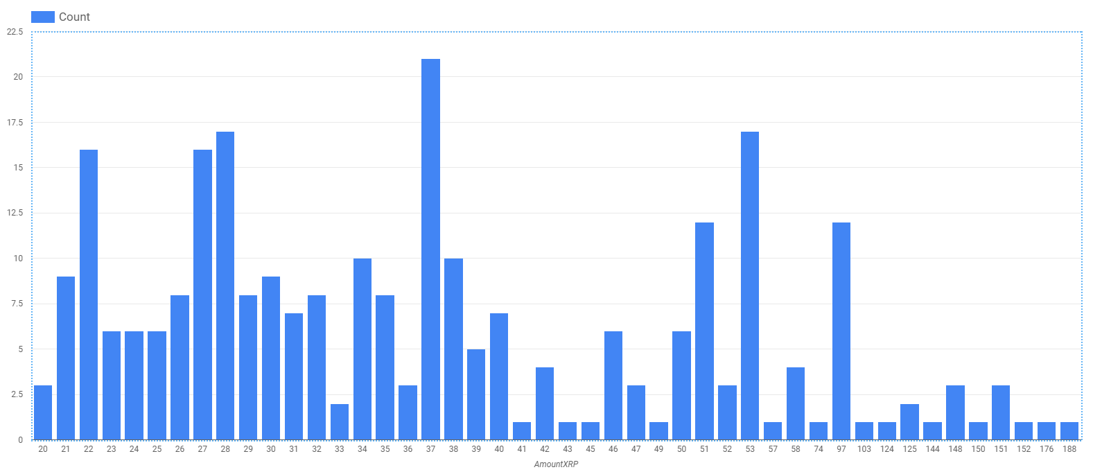 bitso_ripple_size_count_graph