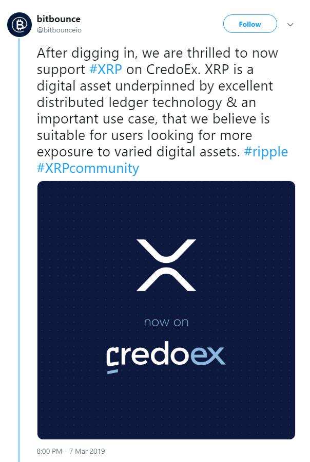 credoex