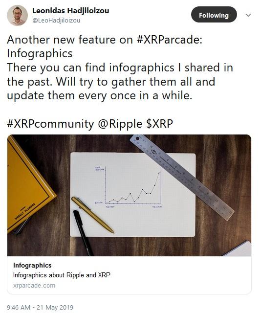 XRP Arcade Infographics Tweet