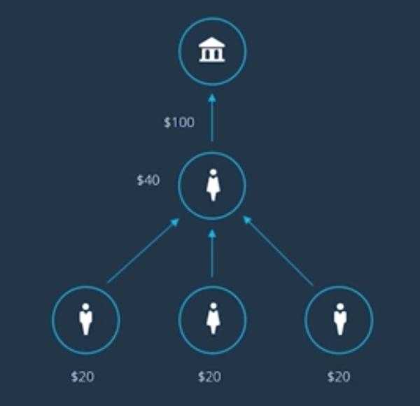 social_credit