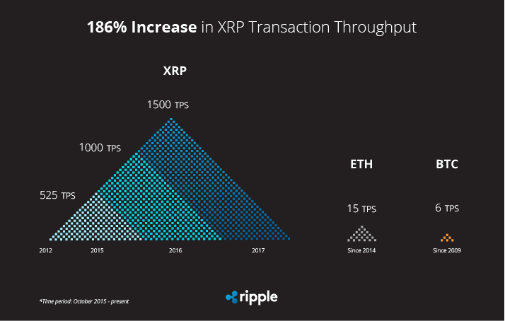 rippletransactions