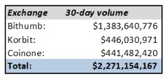 South_Korean_Volume_30Day