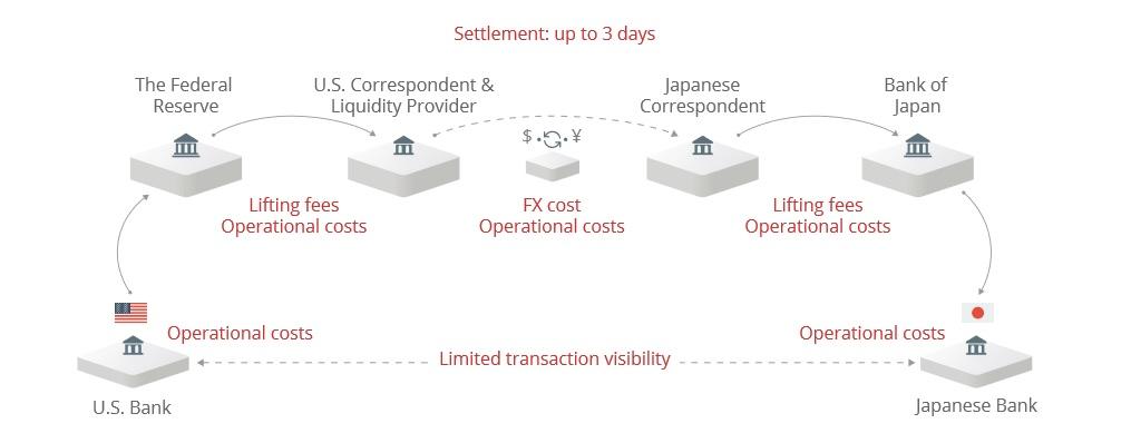 cost_chart