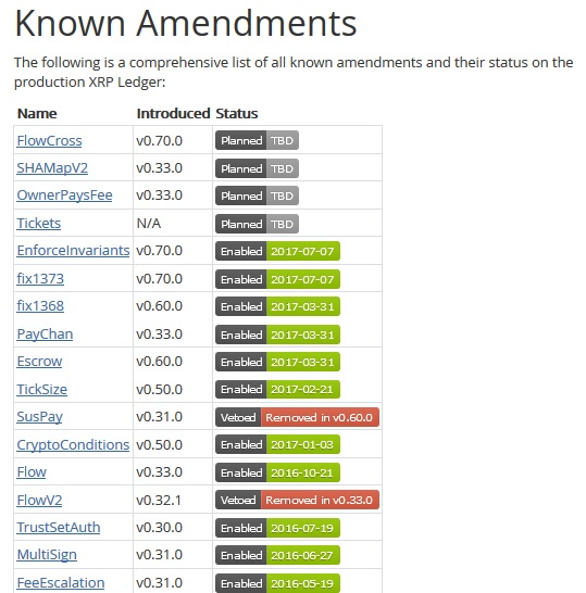 XRP_Amendments
