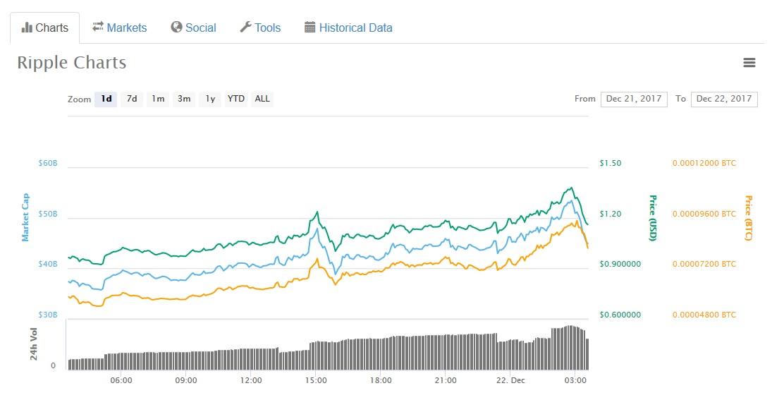 USD_price_XRP