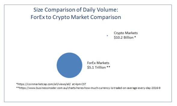 market_size