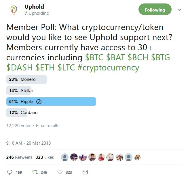 Uphold_tweet_survey