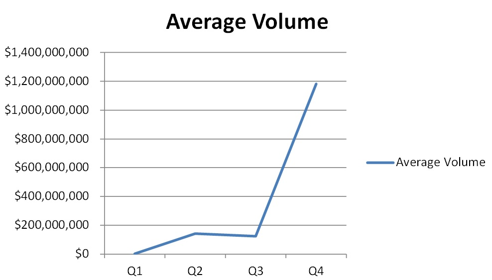 average_volume_xrp_2017