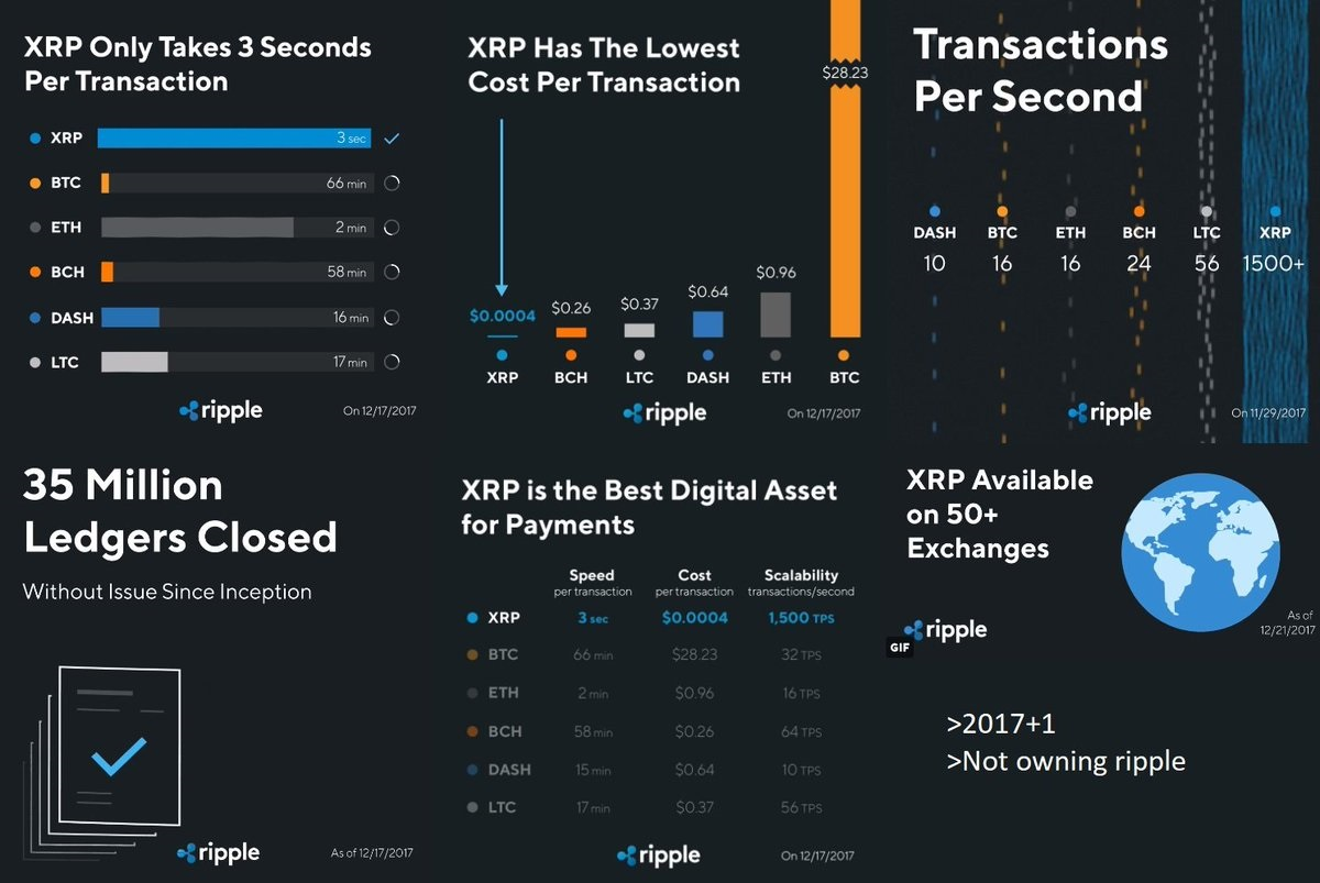 XRP_Infographic