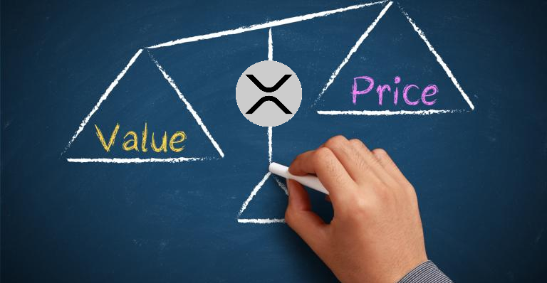 Be Value-Oriented, not Price-Oriented